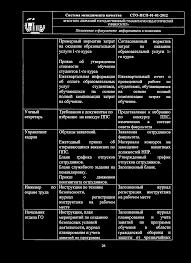 ш ч Система менеджмента качества СТО ПСП А^ Чк г Ц  Согласованный норматив затрат на оказание образовательной услуги 1 го курса Ежеквартальный отчет о проведенной работе