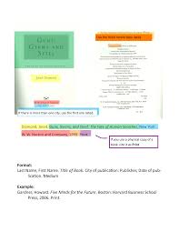 Mla Citation English And Literature Libguides At Cañada College