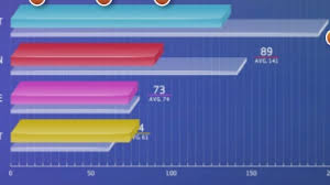 Flot Bar Chart Multiple Series Flot Create Multiple Series Bar Chart And Add Multiple