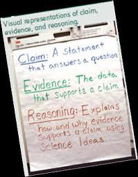 Citing Evidence Anchor Chart Claim Evidence Reasoning Anchor Chart Bedowntowndaytona Com