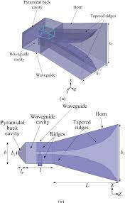 Microwave Horn Design Figure 1 From A Double Ridged Horn Antenna Design In Canola