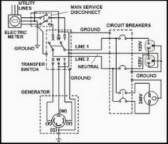 023dc2718a8f711af567d4c149b90846 jpg typical automatic transfer switch block diagram more about 320 x 275