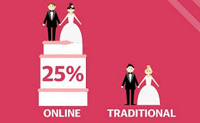 at what age should you try online dating