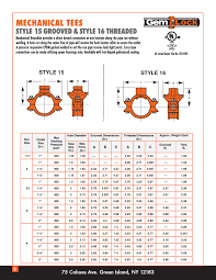 Hole Saw Cutter Size Chart A Pictures Of Hole 2018