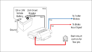 f250 brake controller wiring diagram Electric Trailer Breakaway Wiring Diagram Electric Trailer Brake Wire Diagram