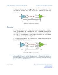 rs 422 rs 485 e book graphics embedded