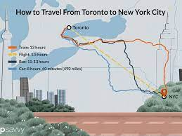 how to get from toronto to new york city