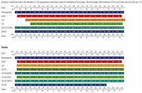 Nato Clothing Size Chart Nato Clothing Size Chart Check Now Blog