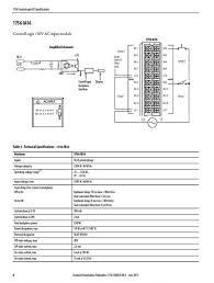 1756 if8ih wiring 1756 auto wiring diagram schematic allen bradley plc wiring diagram nilza net on 1756 if8ih wiring
