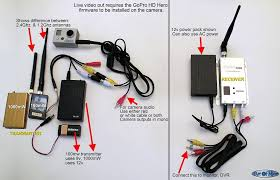 wireless video info page wiring diagram