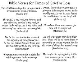 Beautiful Bible Quotes About Death Best of Bible Quotes About Death Of A Loved One Awesome 24 Bible Verses