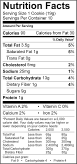 1 nutrition facts services pricing