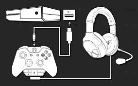 xbox one headset adapter update turtle beach corporation plug the small end of the usb cable into the top of the controller