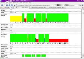 Tachograph Chart Reader Digital Tachograph Card Reader Digital Wallpaper Hd
