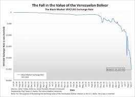 Venezuelas Grim Reaper A Weekly Report The Fringe News