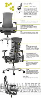 make office chair more comfortable. Here Are The Details About Herman Miller\u0027s Innovative, Health-positive Office Chair - Embody Chair. Make More Comfortable I