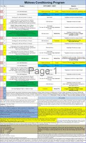Excellence 21 Days Conditioning Program Chart 21 Day