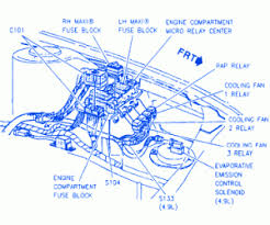 1995 cadillac fuse box diagram 1995 auto wiring diagram schematic maxi fuse box 1997 cadillac deville jodebal com on 1995 cadillac fuse box diagram