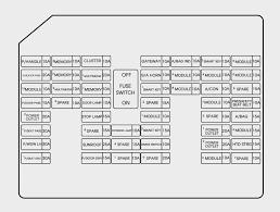 hyundai genesis (2015 2016) fuse box diagram auto genius How To Open Haundai Fuse Box hyundai genesis (2015 2016) fuse box diagram