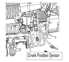 crank sensor 2005 chevy cobalt wiring diagram best secret wiring cadillac crankshaft position sensor location get 2005 chevy cobalt engine diagram tcm wiring diagram 2005 cobalt