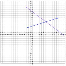 common core 8th grade math