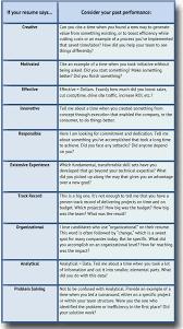 experience synonym resume resume badak .