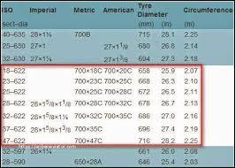 Scientific Inner Tube Size Guide Tire Inner Tube Size Chart