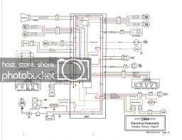 triumph daytona 955i wiring diagrams wiring library 2004 mastiff wiring diagram big dog motorcycles forum alfa romeo wiring diagrams 2004 mastiff wiring diagram