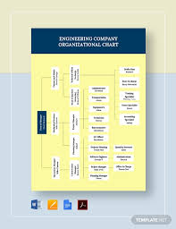 Engineering Company Organizational Chart Template Word