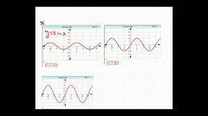find the equation of a sine or cosine graph solutions examples s worksheets activities