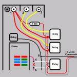 fuse panel wiring diagram fuse diy wiring diagrams pertaining to Fuse Panel Wiring Diagram fuse box wiring diagram wiring diagrams database with fuse box wiring diagram fuse panel wiring diagram 1969 f-100