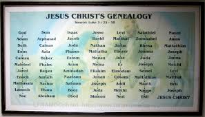 Genealogy Of Jesus Chart Jesus Christ Family Tree Chart 77 Fathers Sons In Jesus