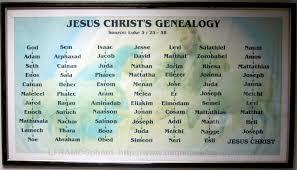 Adam To Jesus Genealogy Chart Jesus Christ Family Tree Chart 77 Fathers Sons In Jesus