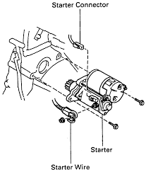 Electrical wiring car starter location diagram mcrneew dodge