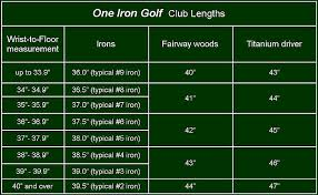 54 Skillful Driver Shaft Length Chart