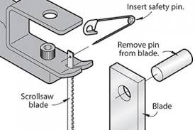 scroll saw blades. pop-out pins end blade-change hassles scroll saw blades