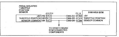 3100 heui troubleshooting throttle position sensor circuit test schematic