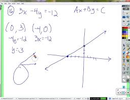 period 6 writing linear equations in slope intercept form 11 17 2016