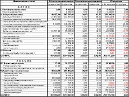 Реферат Учет затрат калькулирования и бюджетирования в  Учет затрат калькулирования и бюджетирования в животноводстве