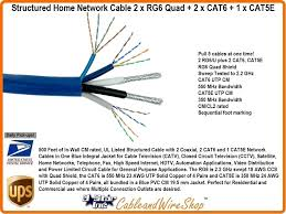 rg6 wiring diagram wiring diagram and schematic wik factory low db loss high quality rg59 rg6 rg11 usb cable