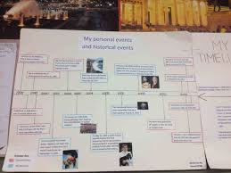 creative timelines for school projects fresh creative timeline ideas for american revolution www pantry