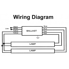 universal triad 493b2 tanning bed fluorescent electronic ballast Tanning Bed Wiring Diagram Tanning Bed Wiring Diagram #59 sunvision tanning bed wiring diagram