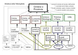 The Mafia And Toronto An Update Panamericancrime