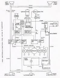 Lifan wiring diagram bioartme wire loncin 110cc engine endear