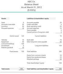 definitions of balance sheet what is a balance sheet bdc ca