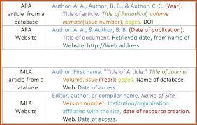 Citation Apa Format Apa Writing Style And Citation Format Querilla Marketing