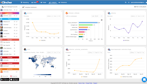 social media dashboard eclincher publish schedule posts engage inbox automate analyze