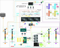 av to usb wiring diagram wiring library micro usb to hdmi wiring diagram best of hdmi to av cable wiring diagram wiring solutions