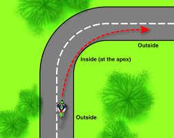 constant radius curve