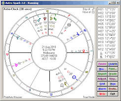 Alabe Chart Astrolabe Astro Spark Software